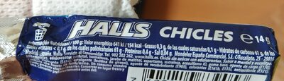 Chicles Eucalipto - Nutrition facts