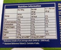 Dunkers - Nutrition facts - en