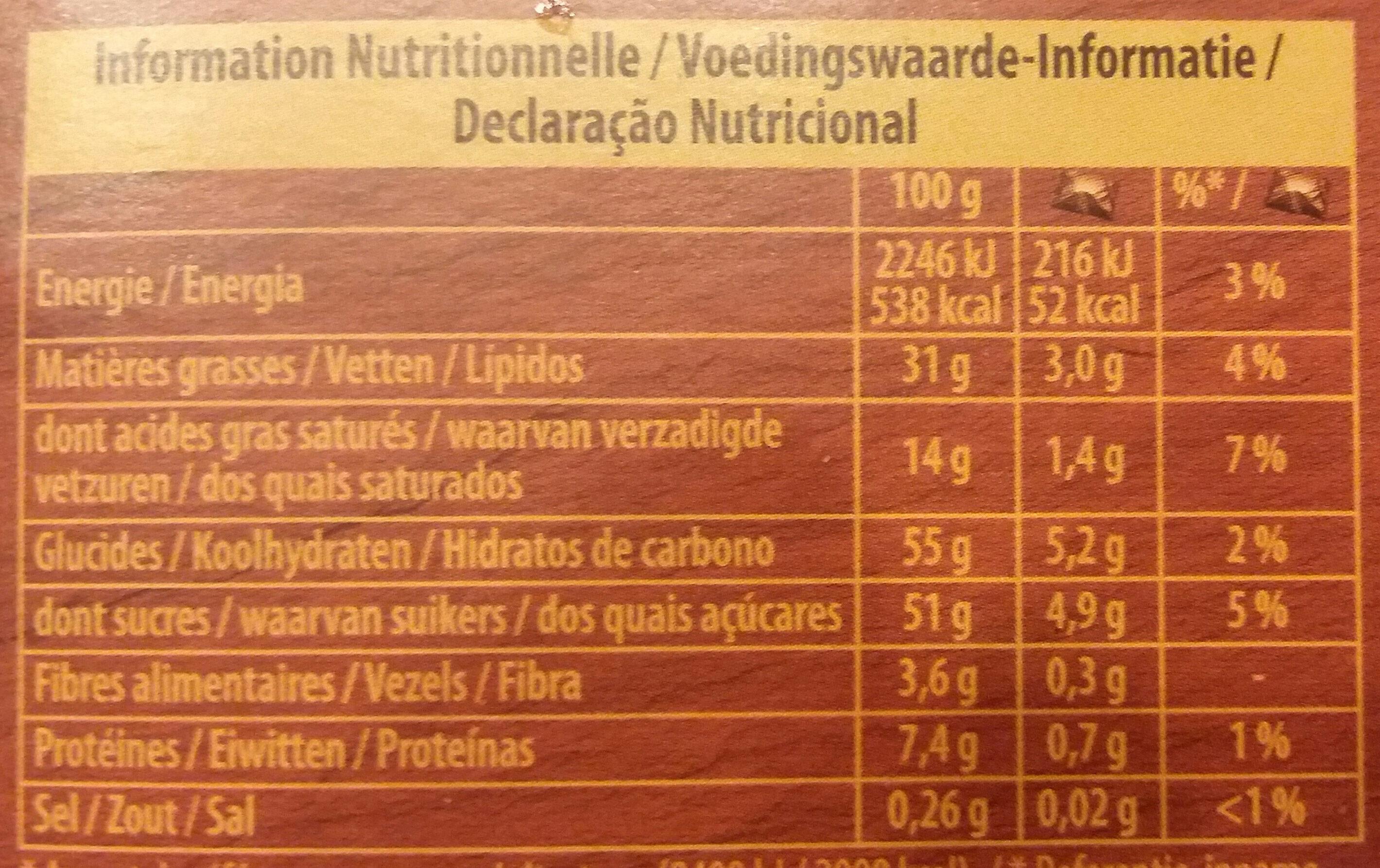 Encore - praliné - Nutrition facts