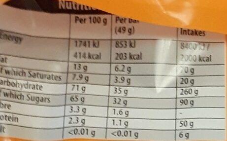 Fry's Orange Cream - Información nutricional - en