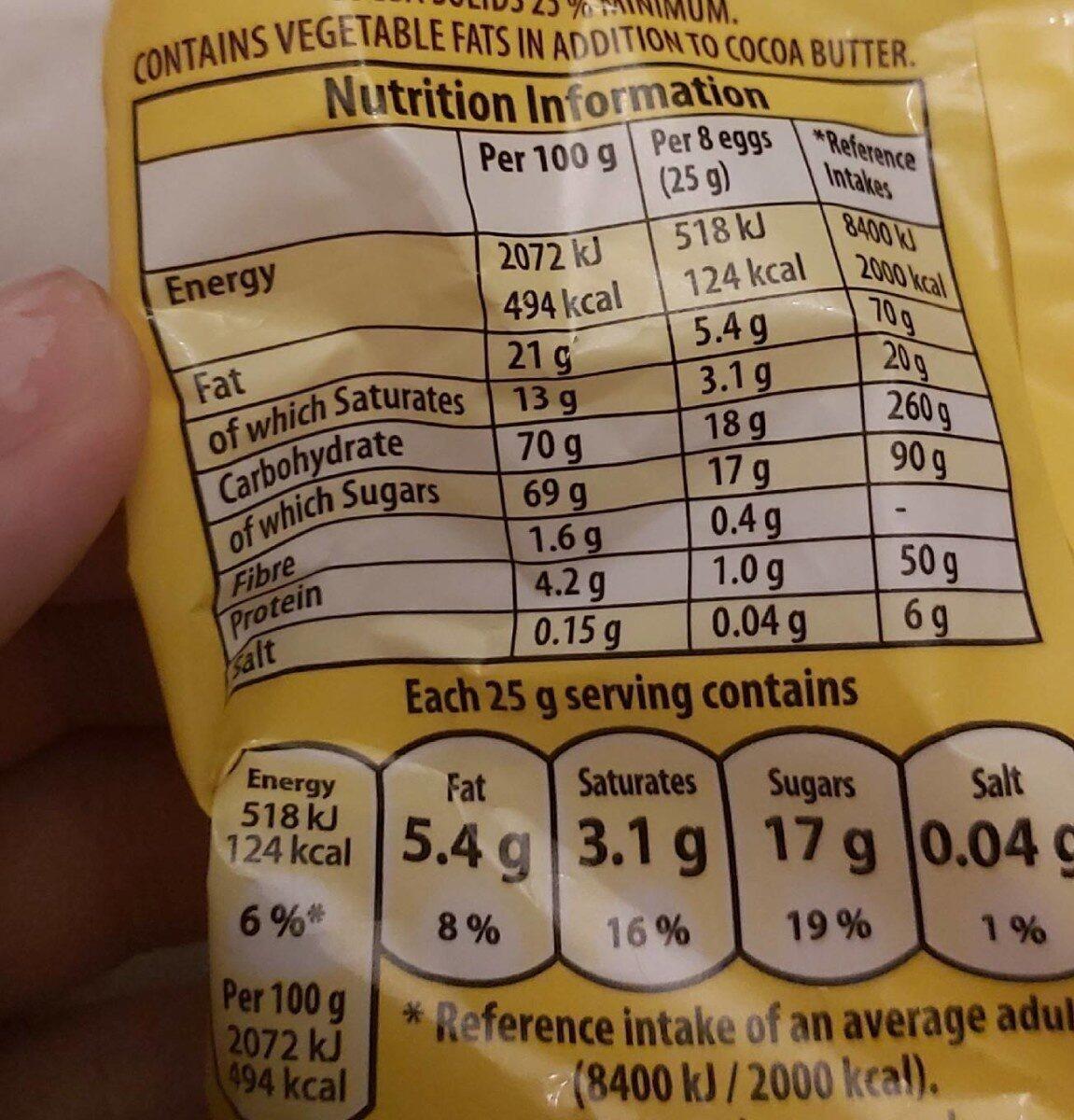 Mini Eggs - Voedingswaarden - en