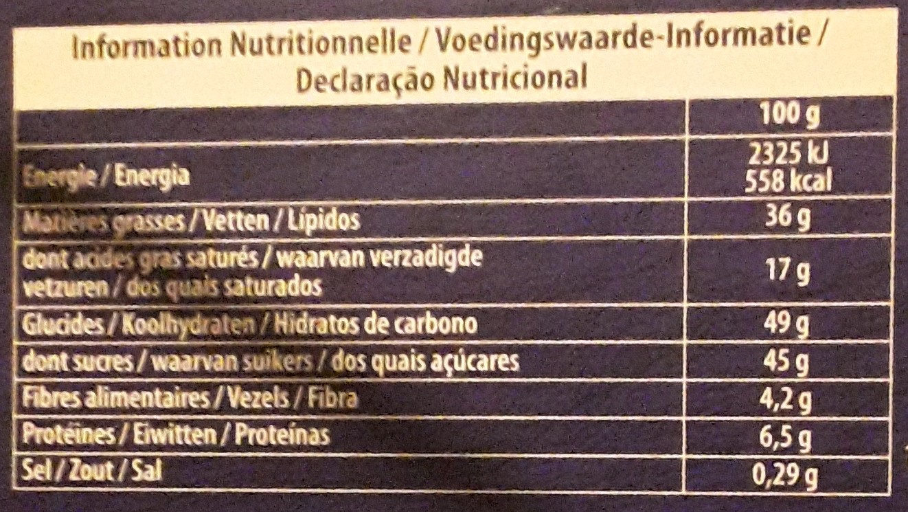 Collection lait praliné noir et caramel - Nutrition facts