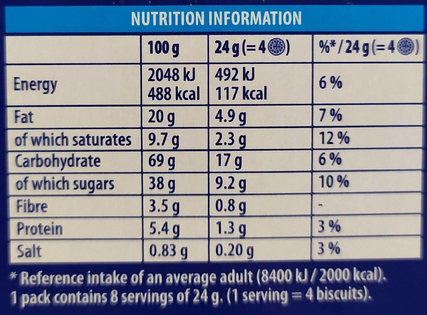 Oreo Thins - Información nutricional