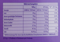 Alles Gute Pralinen - Nutrition facts