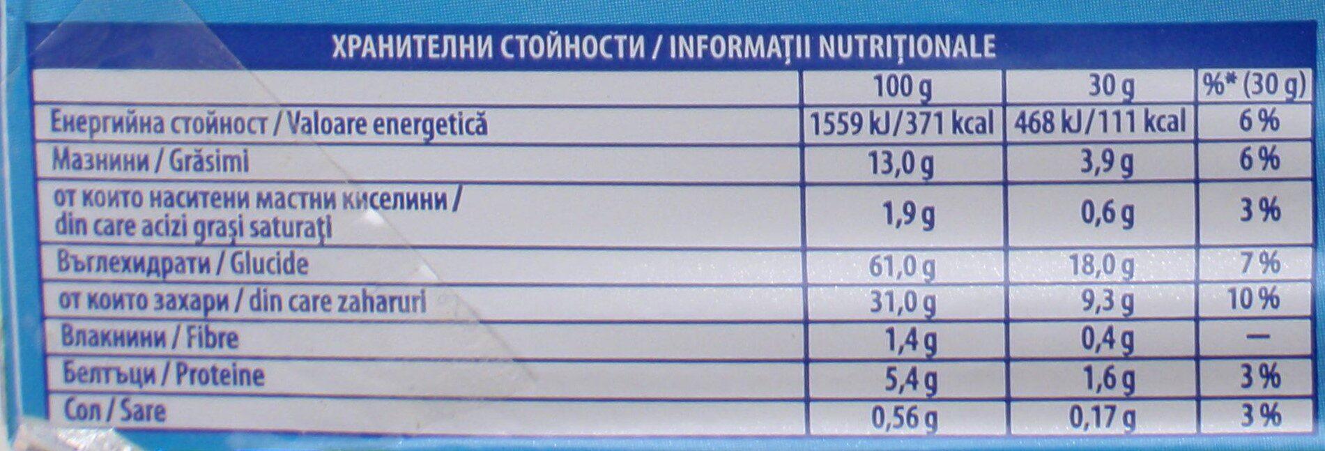 Barni duo căpșune și mere - Informations nutritionnelles