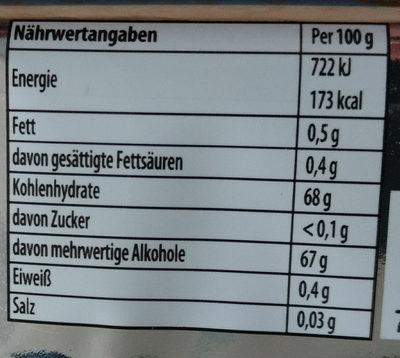 Kaugummi Peppermint flavour - Informations nutritionnelles
