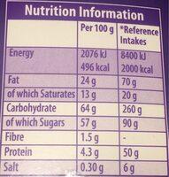 Roses - Informació nutricional