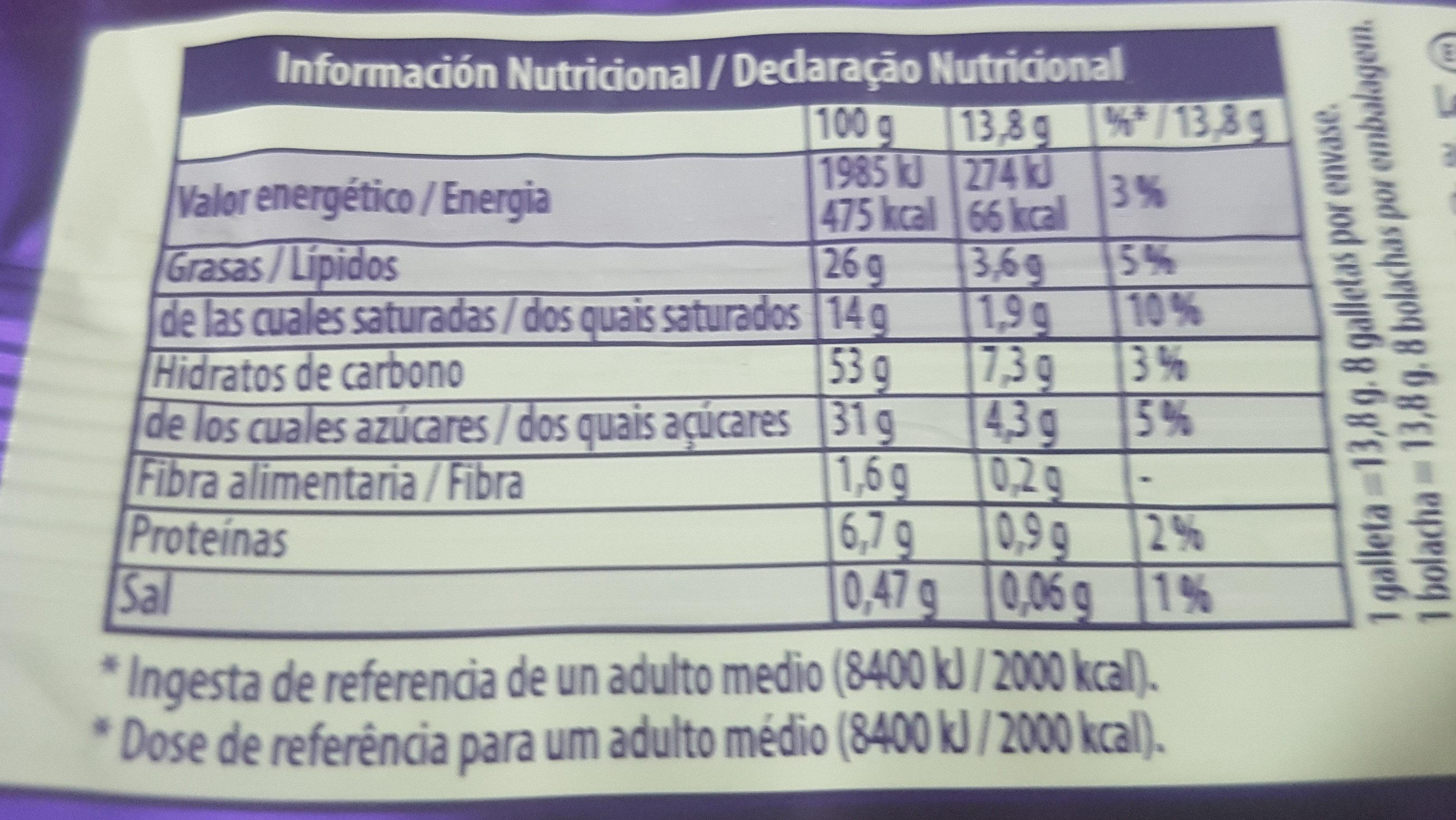 Galletas Cubiertas Con Chocolate Con Leche (52%). - Informació nutricional