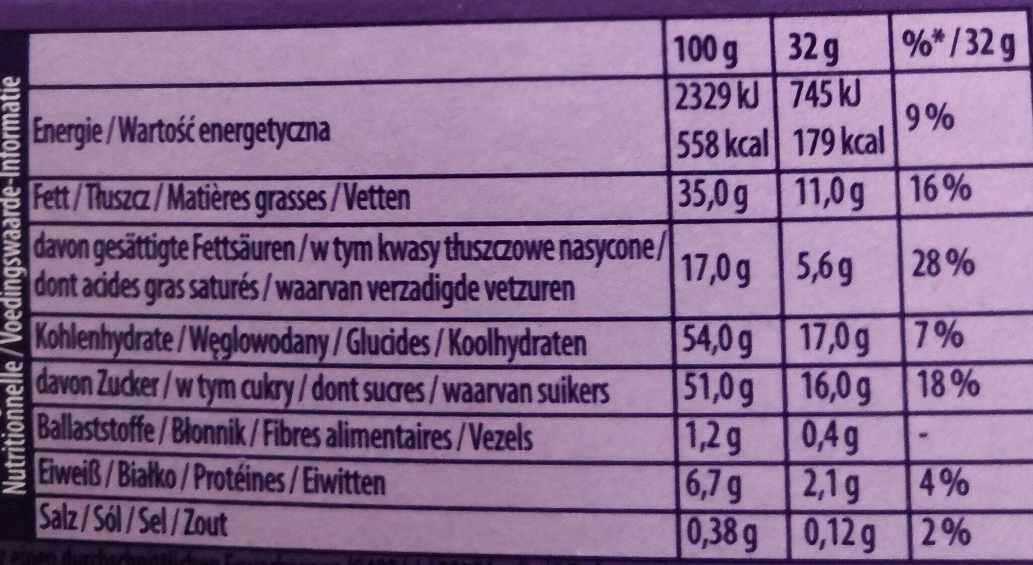 Oeuf coque - Informations nutritionnelles - fr