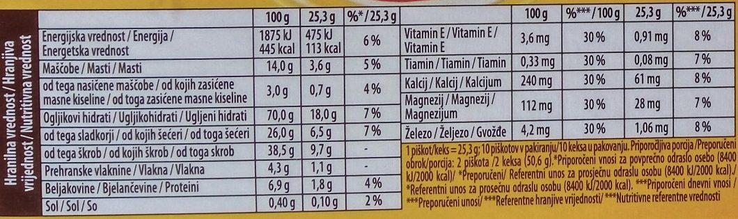 Elvita breakfast duo crunch - Nutrition facts - sr