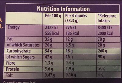 Cadbury Dairy Milk Big Taste Oreo Chocolate Bar - Voedigswaarden