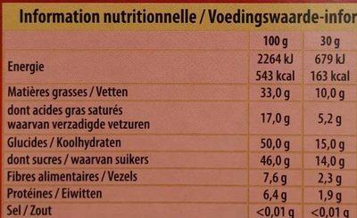 Noir Pistaches Caramélisées - Nutrition facts