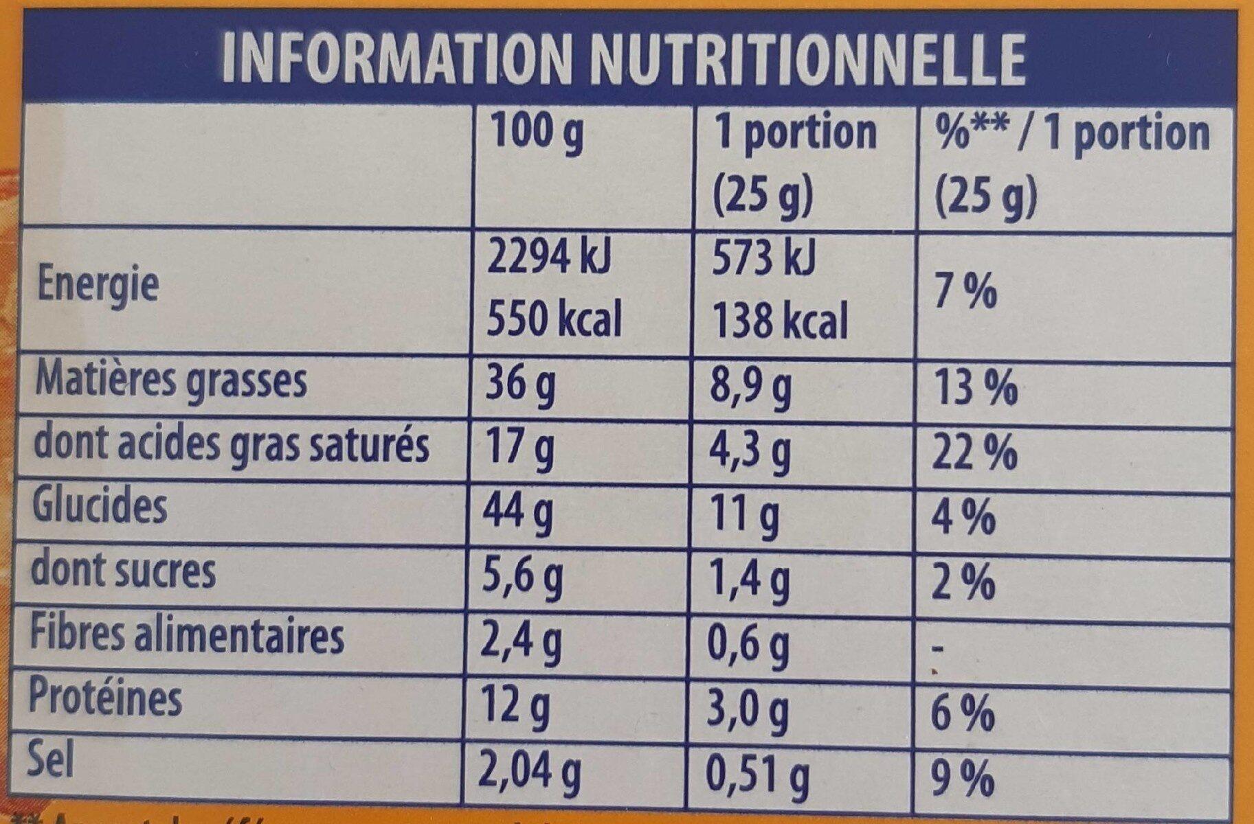 Monaco - Nutrition facts - fr