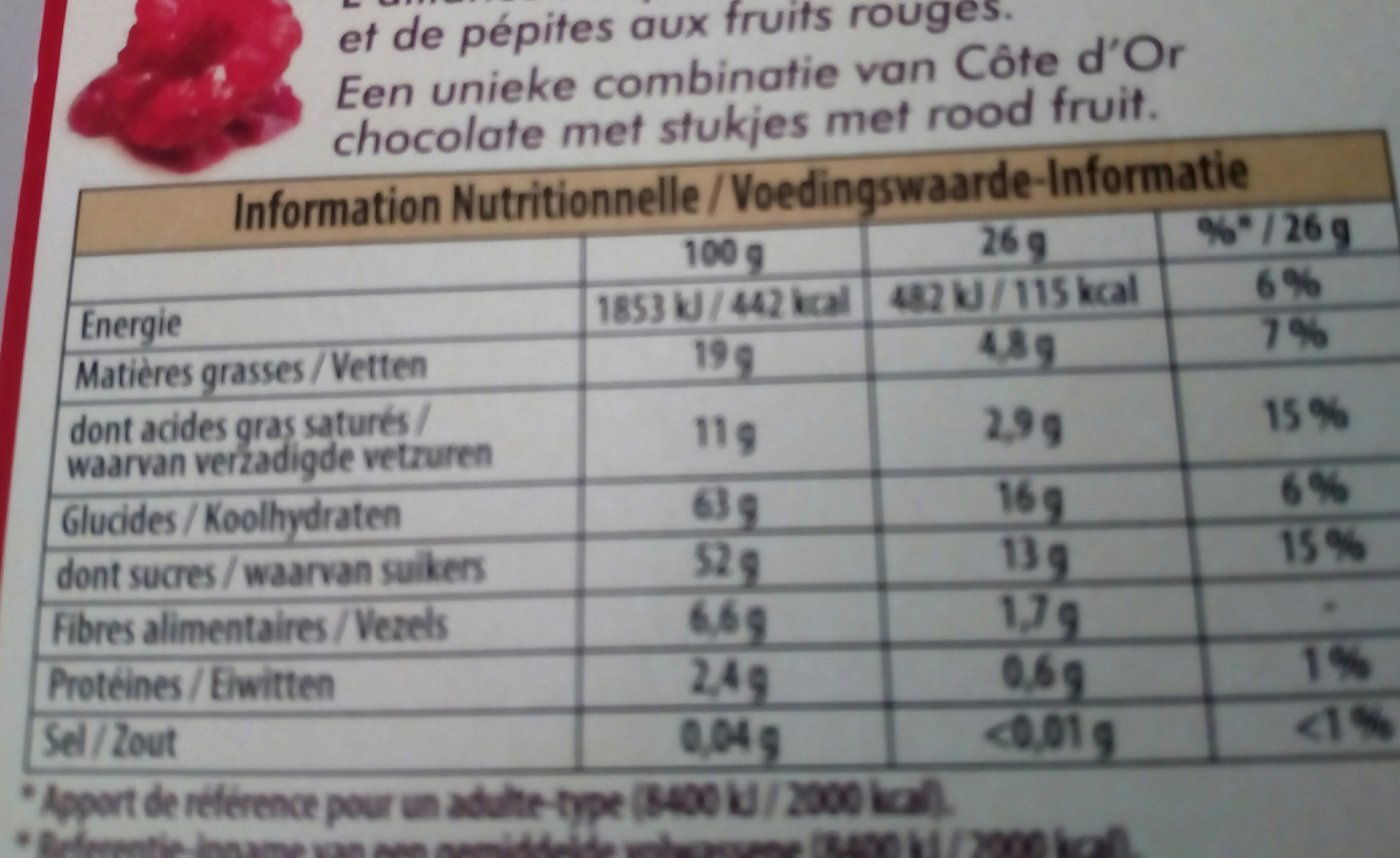 Noir Fruits rouges - Voedigswaarden