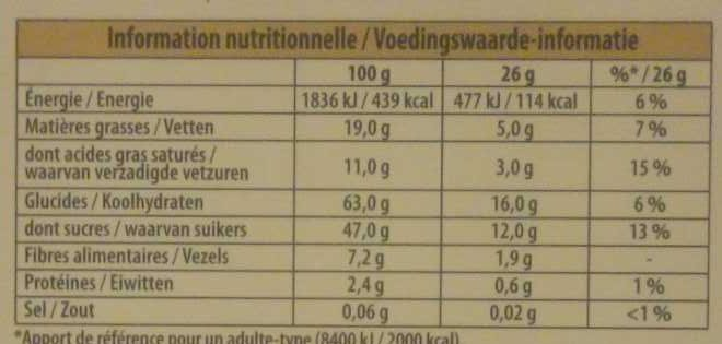 Chocolat noir Fruit Orange - Nutrition facts