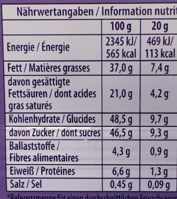 Dessert au Chocolat - Informations nutritionnelles