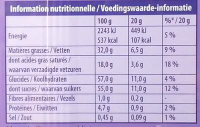 Milka Caramel - Nutrition facts