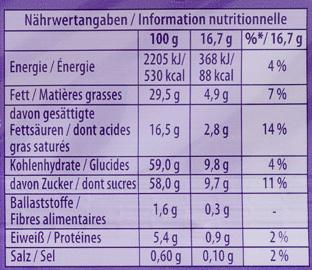Milka & Daim - Informations nutritionnelles