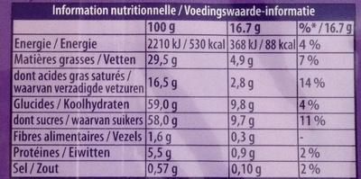 Milka Daim - Informations nutritionnelles