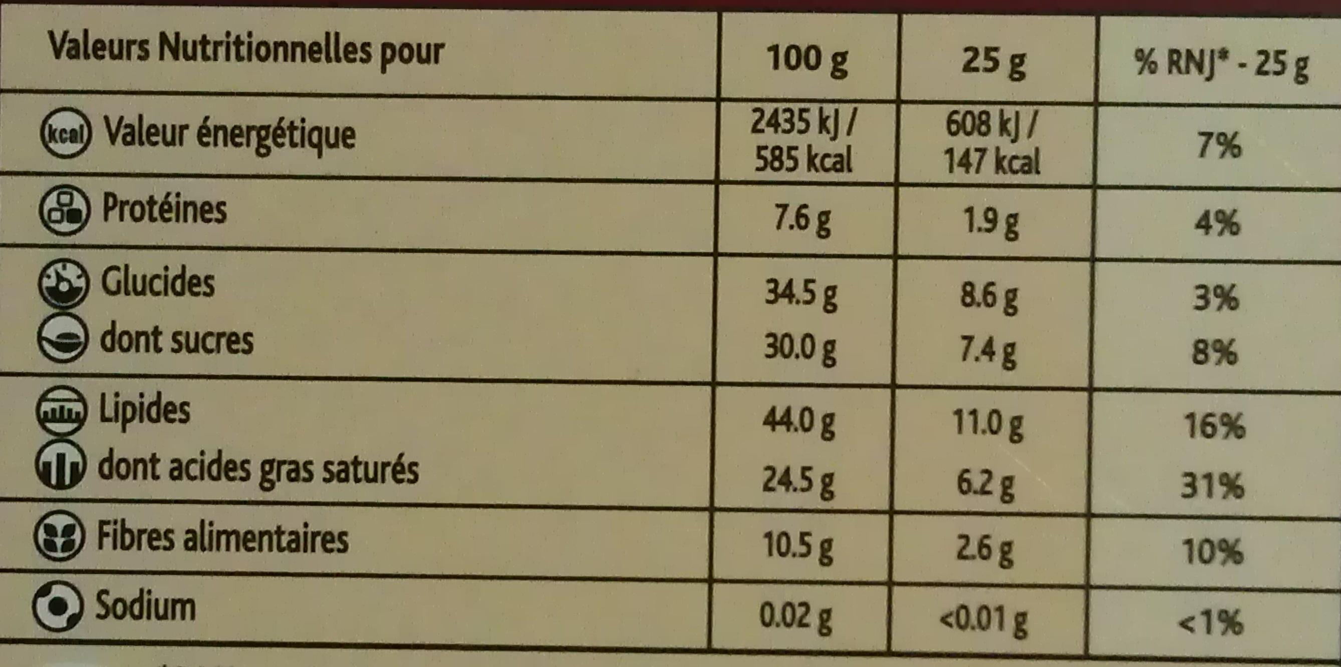 Sésame noir 70% - Nutrition facts