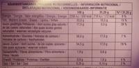 i Love Milka Pralinés - Informations nutritionnelles