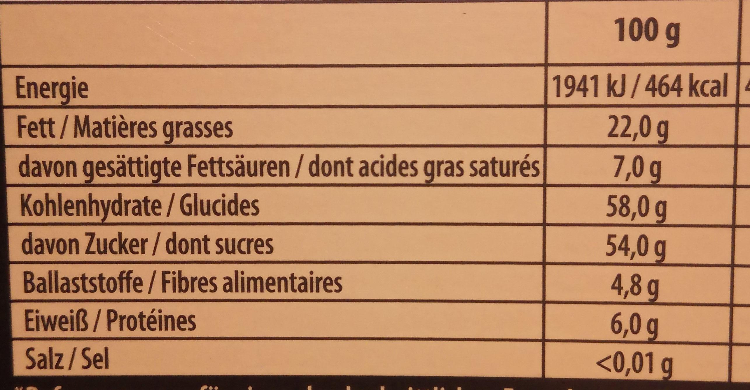Suchard Finessa, Marzipan - Valori nutrizionali - de
