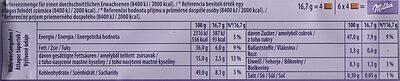 Erdbeer - Nutrition facts