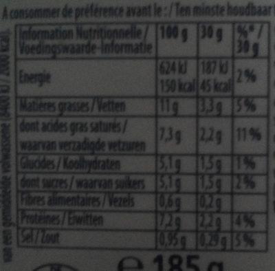 PHILADELPHIA - Informations nutritionnelles