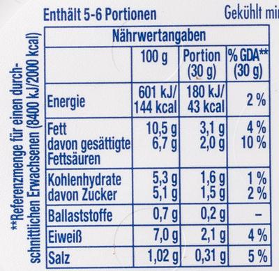Philadelphia Kräuter Balance - Nutrition facts
