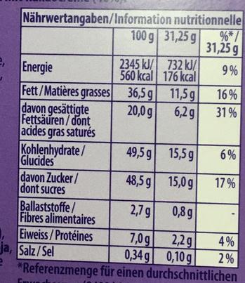 Alles Gute Pralinés à la dessert au chocolat - Informations nutritionnelles - fr