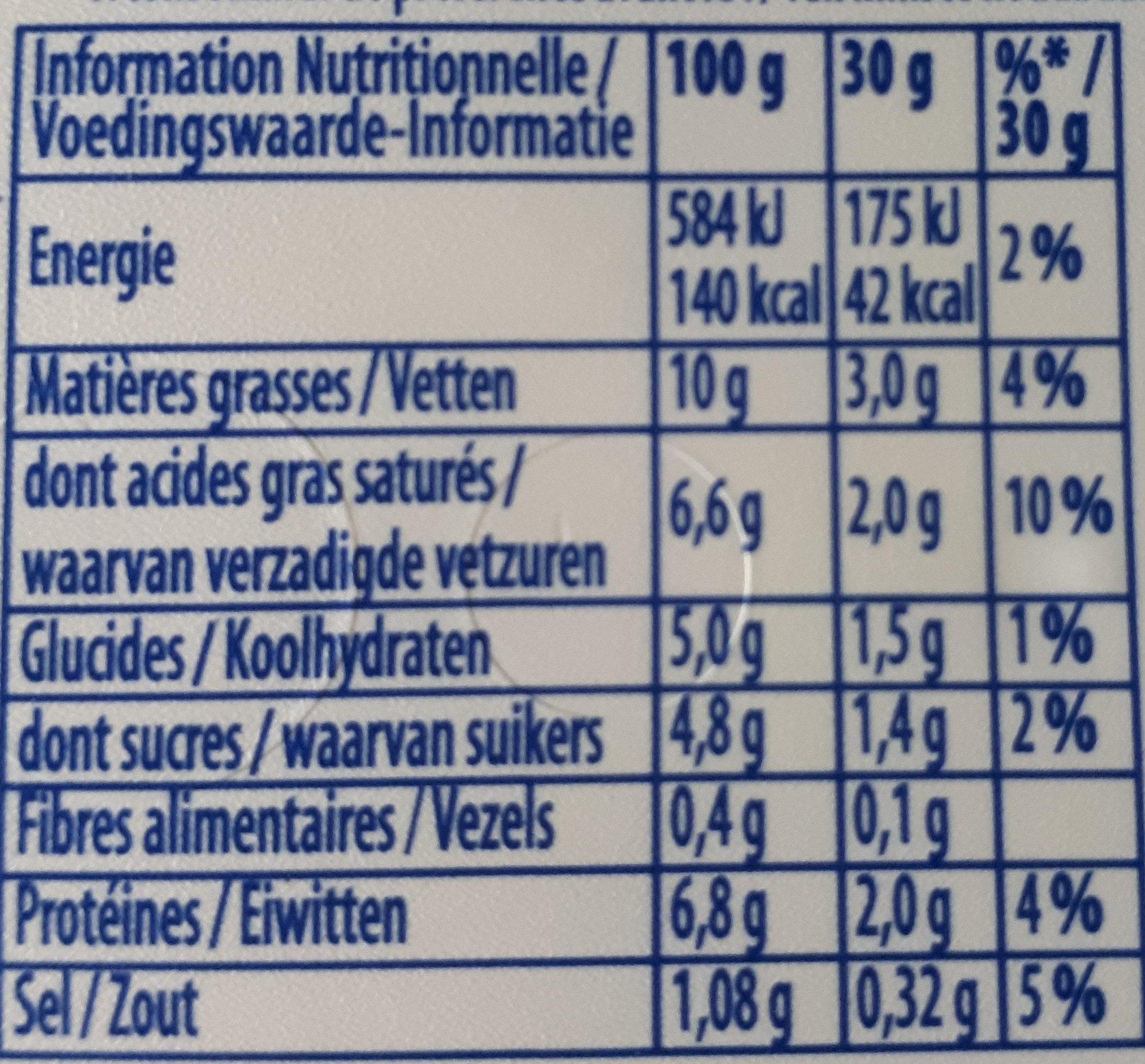 Concombre et feta - Voedingswaarden