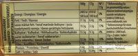 Gradd nougat - Voedingswaarden - sv