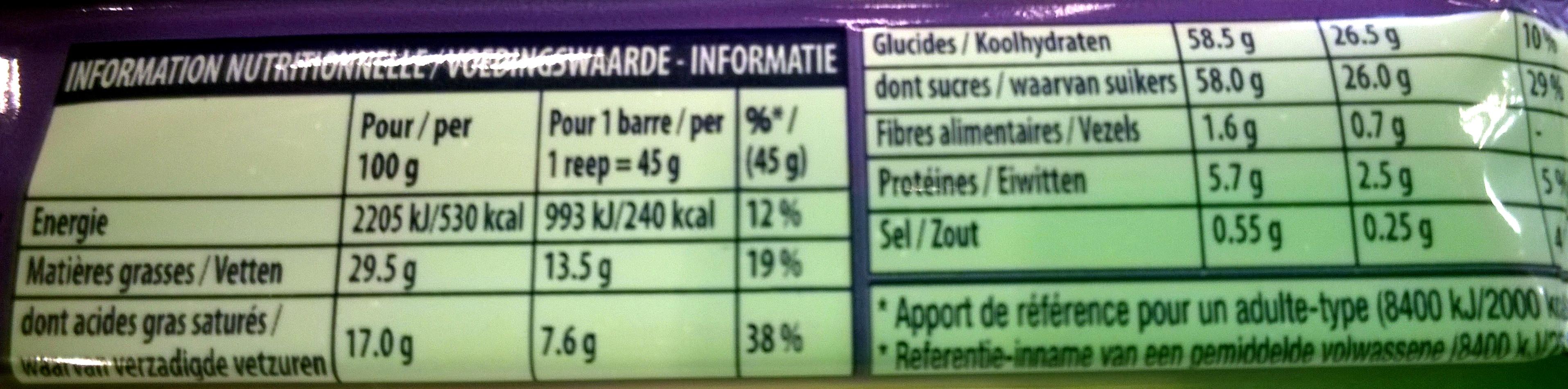 Milka & Daim - Voedingswaarden - fr