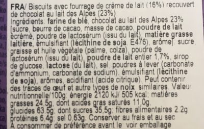 Choco minis - Ingrediënten