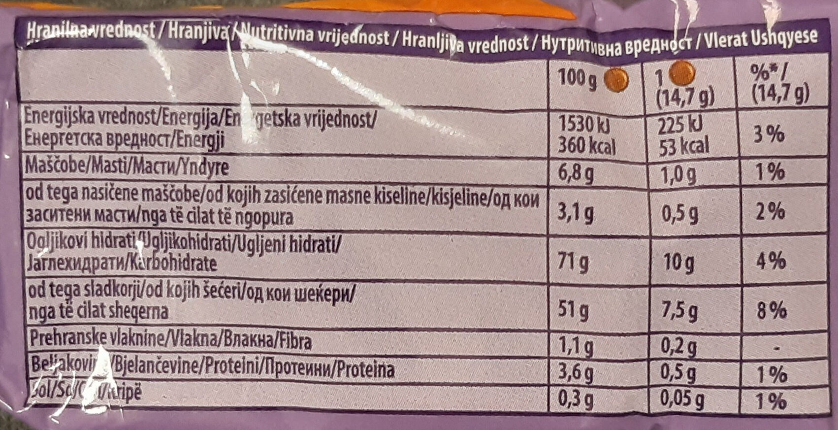 Orange jelly - Nutrition facts - sr