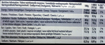 Enrobed White - Nutrition facts