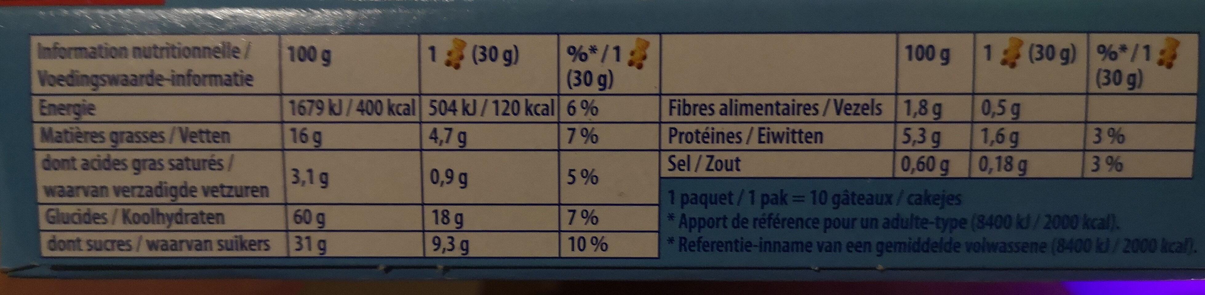 Lulu L'ourson - Informations nutritionnelles