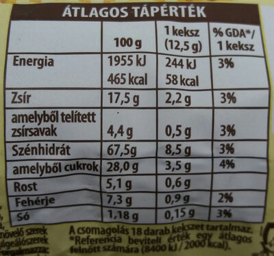 Zabfalatok, almás - Nutrition facts