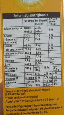 BelVita Breakfast - Cereals, Honey and Nut - Informations nutritionnelles - ro