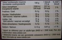 Palet intense Lait fourré au praliné - Nutrition facts