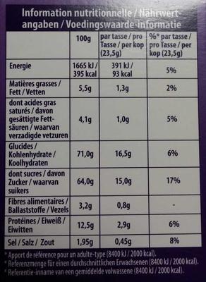 Dosettes Milka au lait - Nutrition facts - fr