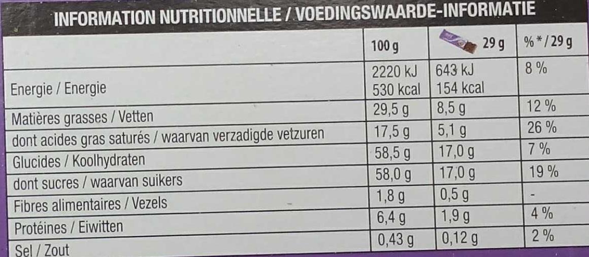 Mini Tablettes Au lait du Pays Alpin - Informations nutritionnelles - fr