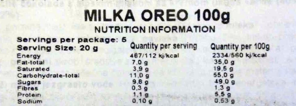 Milka Oreo - Nutrition facts