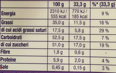 Caramello E Nocciole Intere - Informazioni nutrizionali