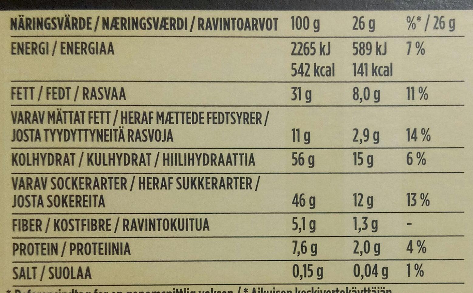 Fylld fransk nougat - Nutrition facts