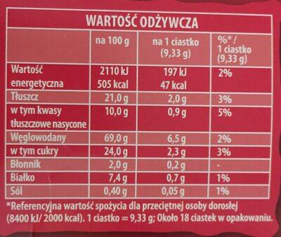 Herbatniki dekorowane cukrem - Wartości odżywcze