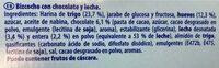 Lulu l'ourson - Ingredients - fr
