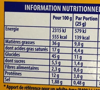 Monaco à l'emmental - Nutrition facts