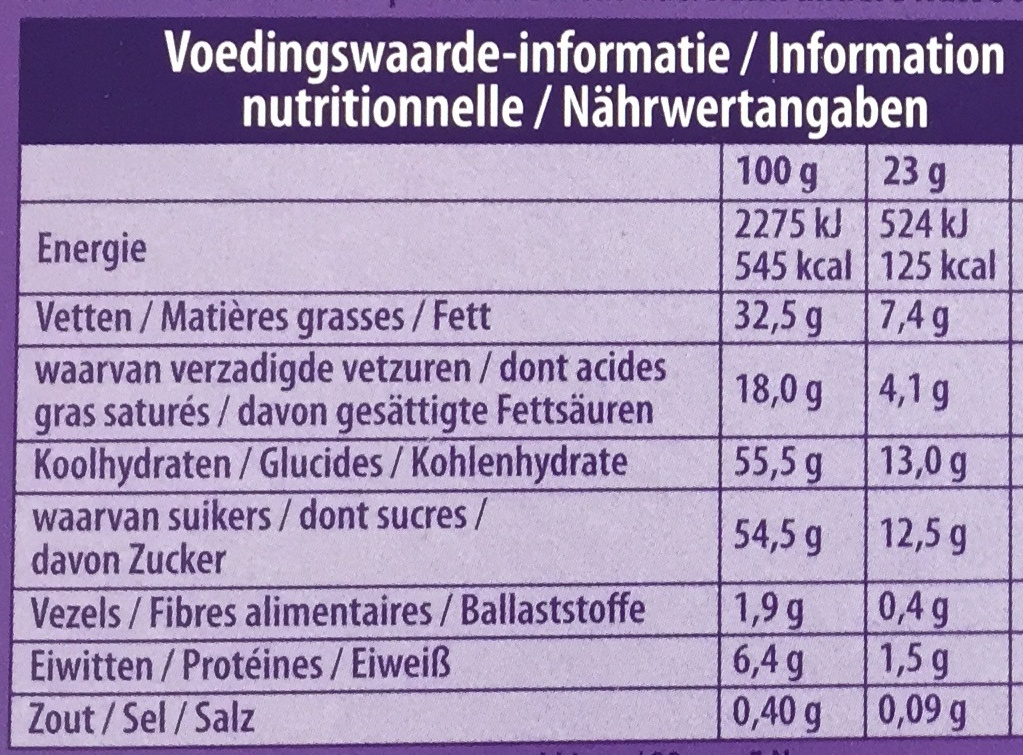 Naps Mix - Nutrition facts