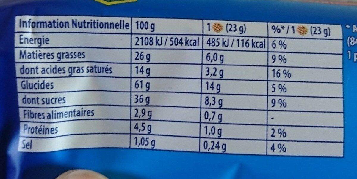 Granola - Informations nutritionnelles - fr